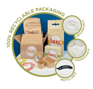 Our eco-friendly company packaging
