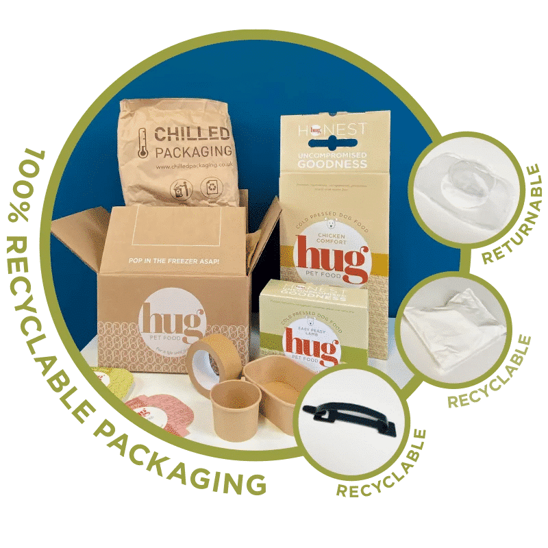 Hug's recyclable packaging info